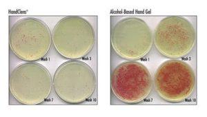 Benzalkonium chloride hand sanitizer vs. alchohol